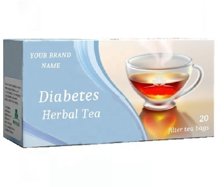Private Label Tea Packaging